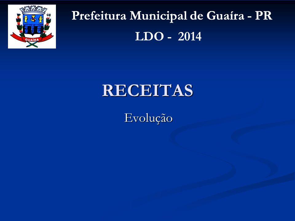 Prefeitura Municipal de Guaíra - PR LDO - 2014 RECEITAS Evolução