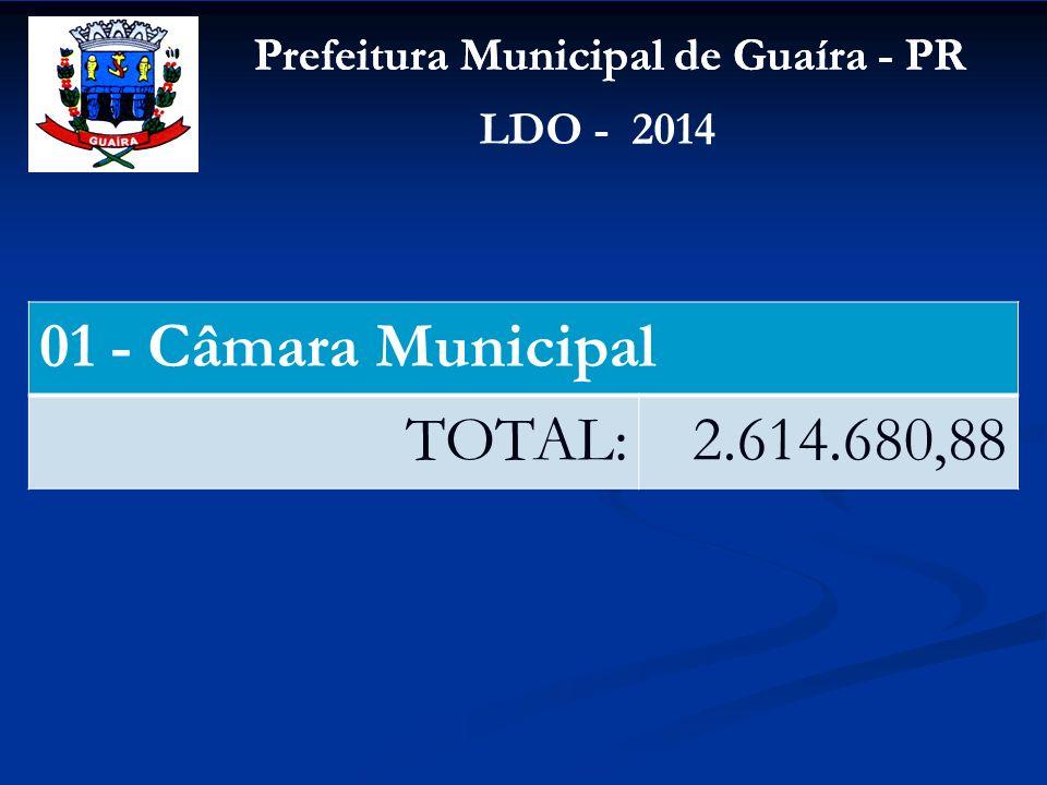 Prefeitura Municipal de Guaíra - PR LDO - 2014 01 - Câmara Municipal TOTAL:2.614.680,88