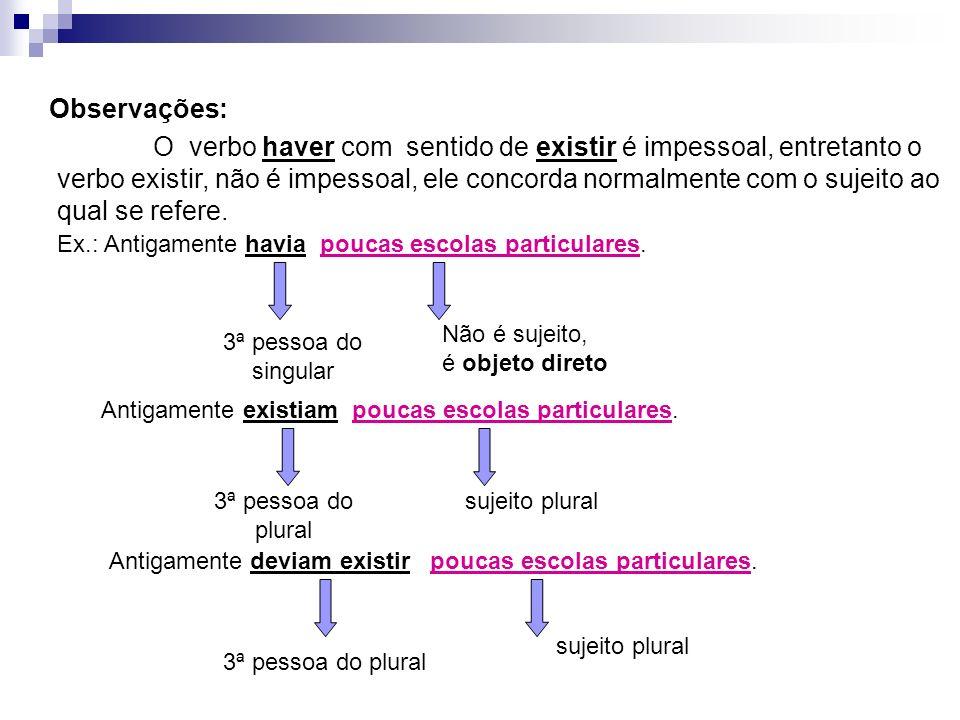 Concordância dos verbos Impessoais a) Verbo Haver É impessoal quando empregado com o sentido de existir ou acontecer. Ex.1: Havia muitos alunos na sal