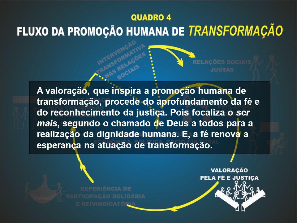 A valoração, que inspira a promoção humana de transformação, procede do aprofundamento da fé e do reconhecimento da justiça. Pois focaliza o ser mais,