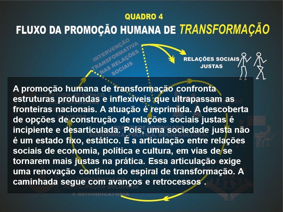 A promoção humana de transformação confronta estruturas profundas e inflexíveis que ultrapassam as fronteiras nacionais. A atuação é reprimida. A desc