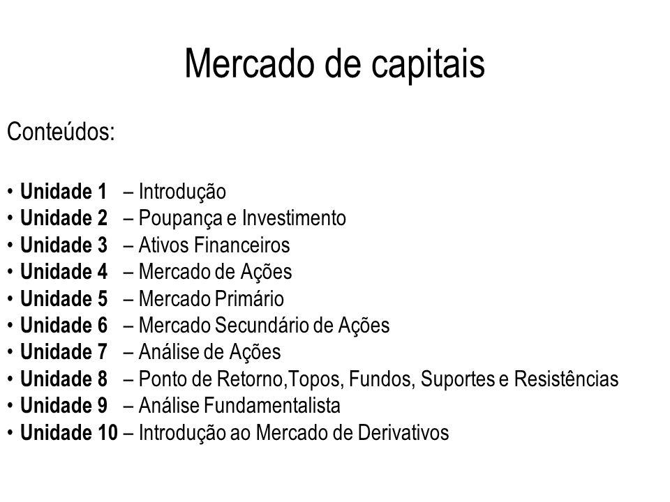 Mercado de capitais Conteúdos: Unidade 1 – Introdução Unidade 2 – Poupança e Investimento Unidade 3 – Ativos Financeiros Unidade 4 – Mercado de Ações