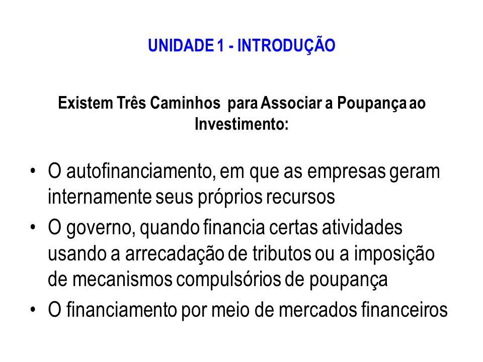 UNIDADE 1 - INTRODUÇÃO O autofinanciamento, em que as empresas geram internamente seus próprios recursos O governo, quando financia certas atividades
