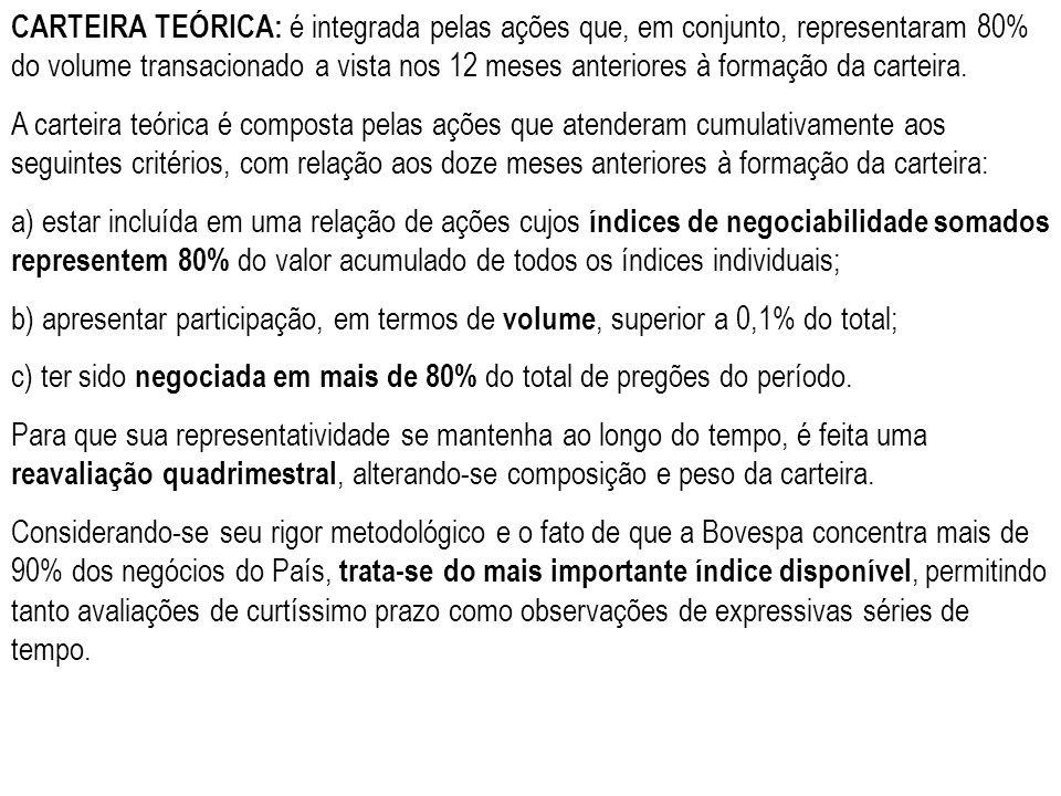 CARTEIRA TEÓRICA: é integrada pelas ações que, em conjunto, representaram 80% do volume transacionado a vista nos 12 meses anteriores à formação da ca