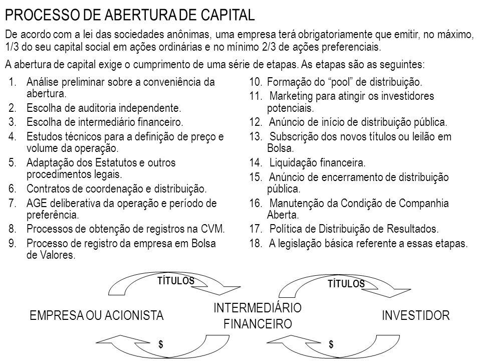 1.Análise preliminar sobre a conveniência da abertura. 2.Escolha de auditoria independente. 3.Escolha de intermediário financeiro. 4.Estudos técnicos