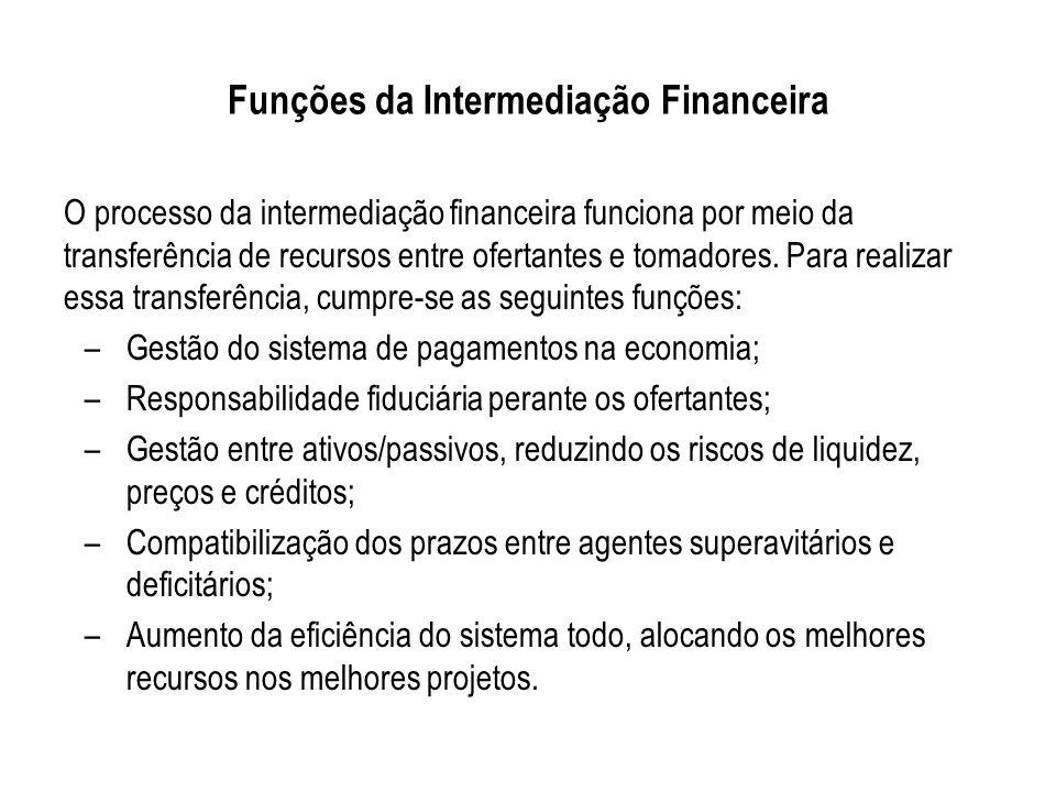 Mercado financeiro Podemos definir mercado financeiro como o lugar pelo qual se produz um intercâmbio de ativos financeiros e se determinam seus preços.