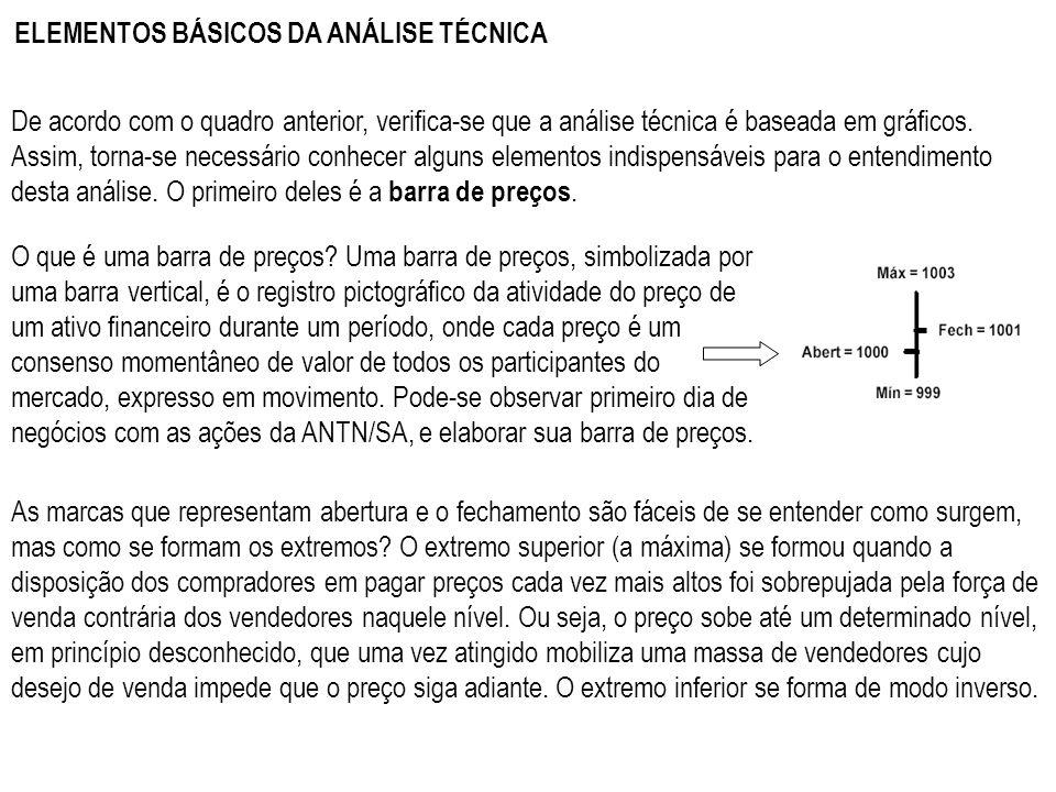 ELEMENTOS BÁSICOS DA ANÁLISE TÉCNICA De acordo com o quadro anterior, verifica-se que a análise técnica é baseada em gráficos. Assim, torna-se necessá