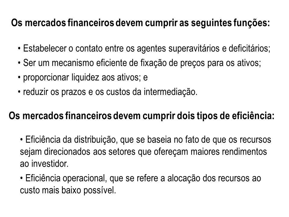 Os mercados financeiros devem cumprir as seguintes funções: Estabelecer o contato entre os agentes superavitários e deficitários; Ser um mecanismo efi