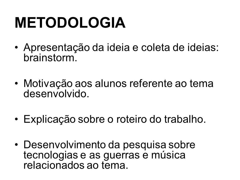 METODOLOGIA Exposição e apresentação das pesquisas em forma de trabalho.