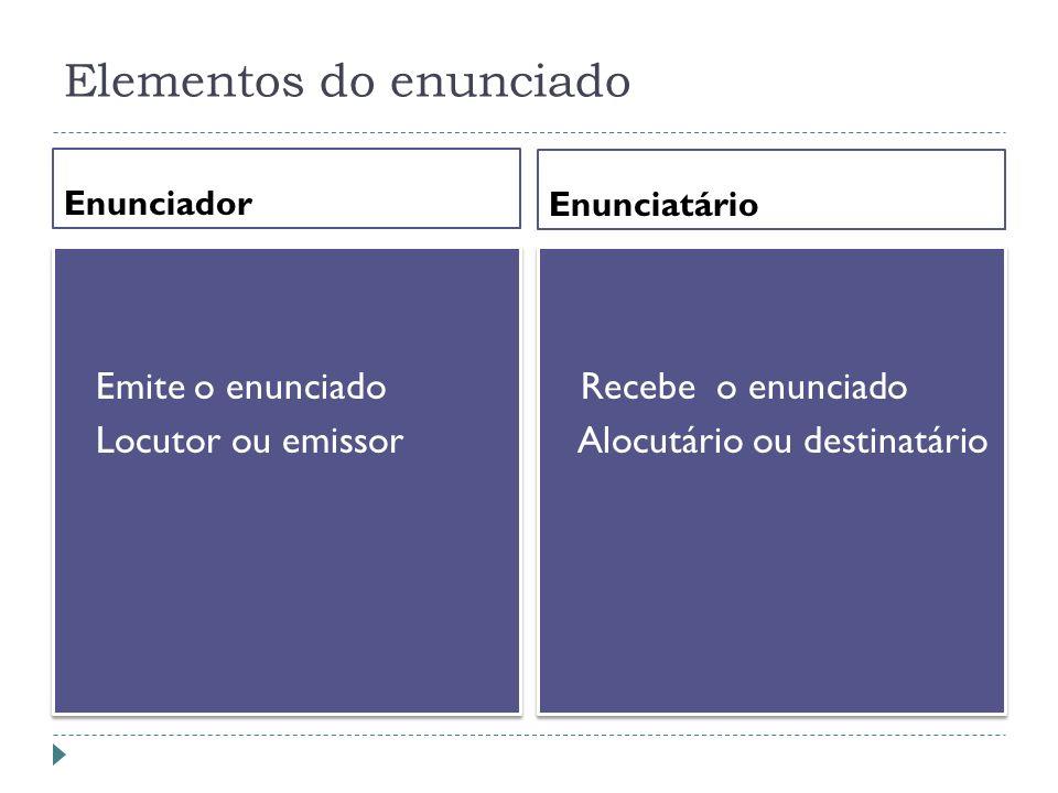 Elementos do enunciado Enunciador Enunciatário Emite o enunciado Locutor ou emissor Emite o enunciado Locutor ou emissor Recebe o enunciado Alocutário