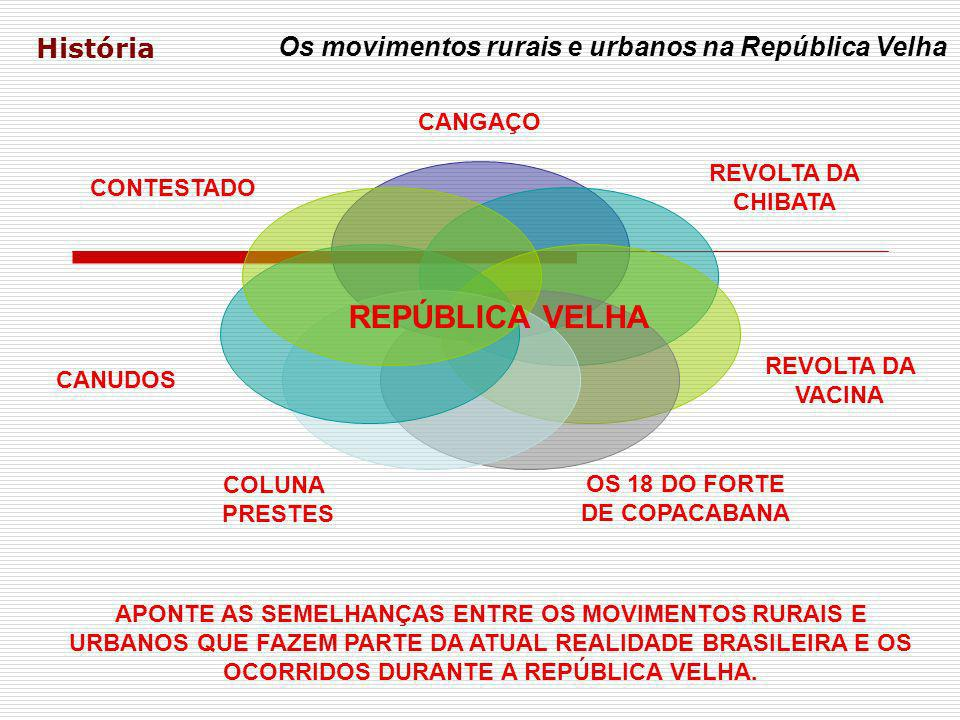 História Os movimentos rurais e urbanos na República Velha CANGAÇO REVOLTA DA CHIBATA REVOLTA DA VACINA OS 18 DO FORTE DE COPACABANA COLUNA PRESTES CA