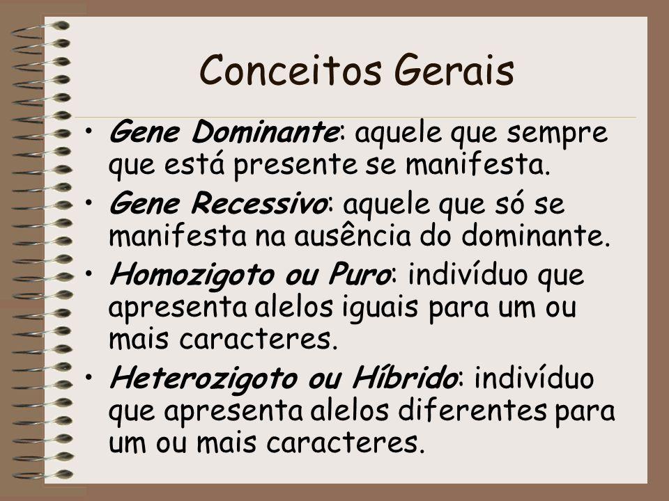Conceitos Gerais Gene Dominante: aquele que sempre que está presente se manifesta. Gene Recessivo: aquele que só se manifesta na ausência do dominante
