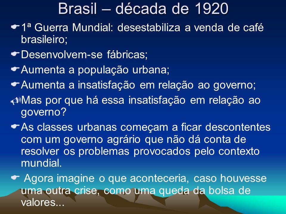 Brasil – década de 1920 1ª Guerra Mundial: desestabiliza a venda de café brasileiro; Desenvolvem-se fábricas; Aumenta a população urbana; Aumenta a in
