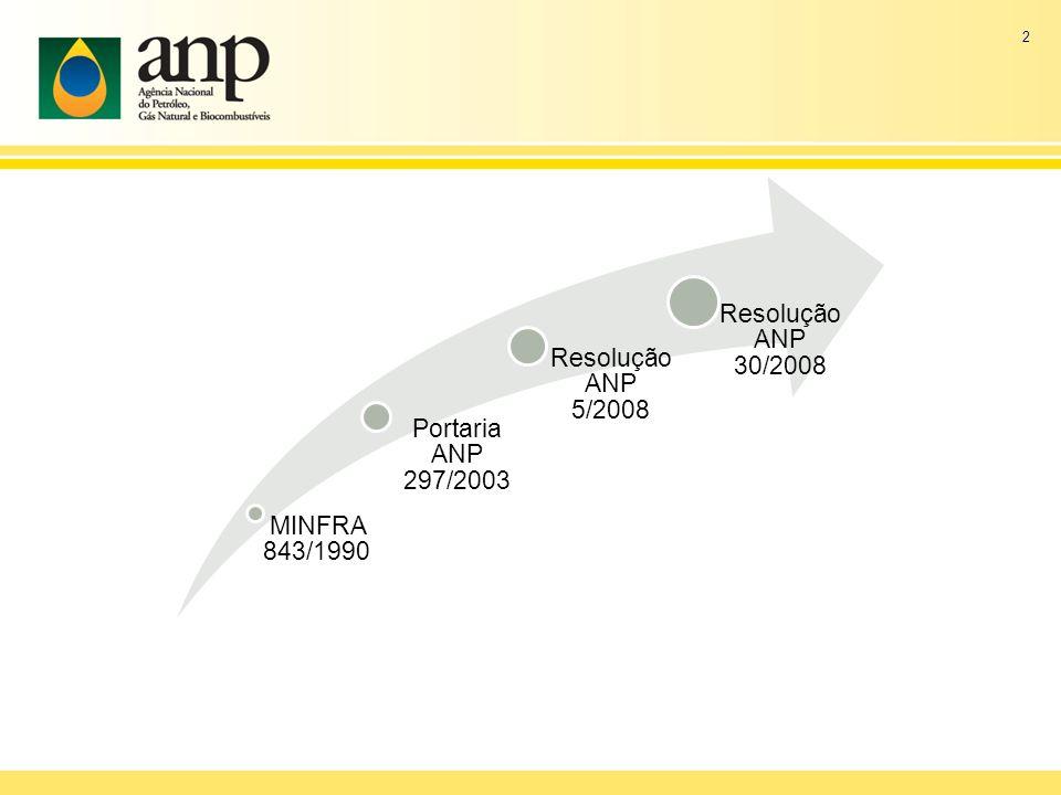 2 MINFRA 843/1990 Portaria ANP 297/2003 Resolução ANP 5/2008 Resolução ANP 30/2008