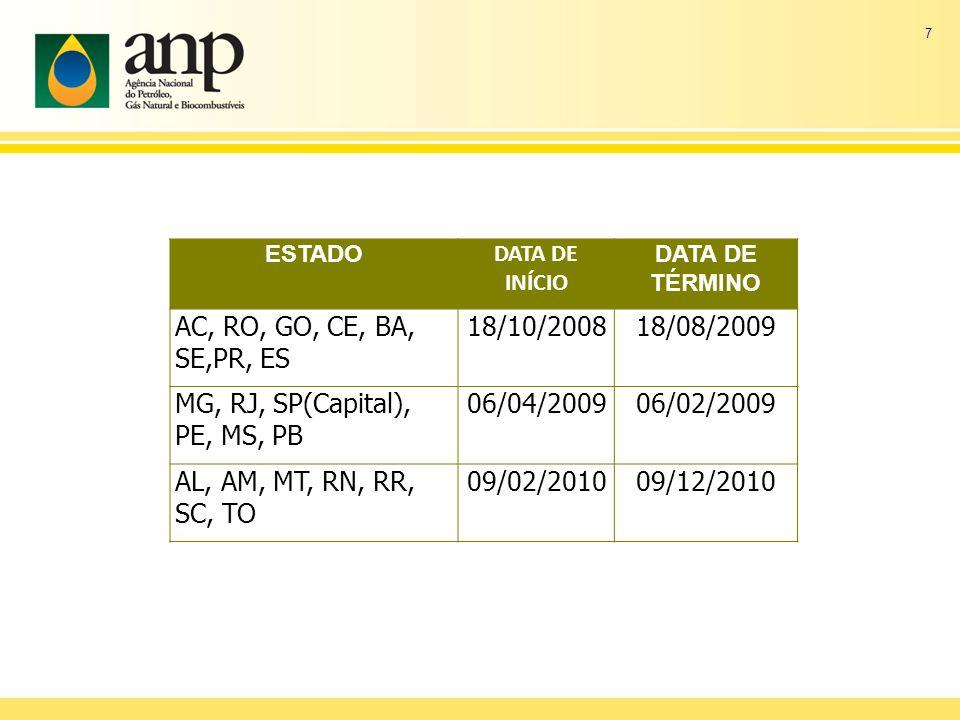 Fim do contrato com a Entidade Cadastradora 8 A partir de 19/09/2010, com a extinção do contrato com a G & P Projetos e Sistemas, a documentação necessária à obtenção de autorização passou a ser analisada exclusivamente pela ANP.