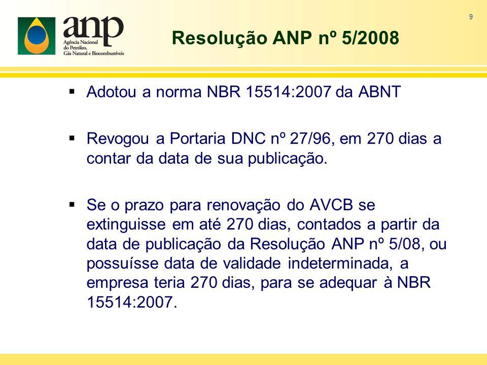 Resolução ANP nº 5/2008 Adotou a norma NBR 15514:2007 da ABNT Revogou a Portaria DNC nº 27/96, em 270 dias a contar da data de sua publicação.