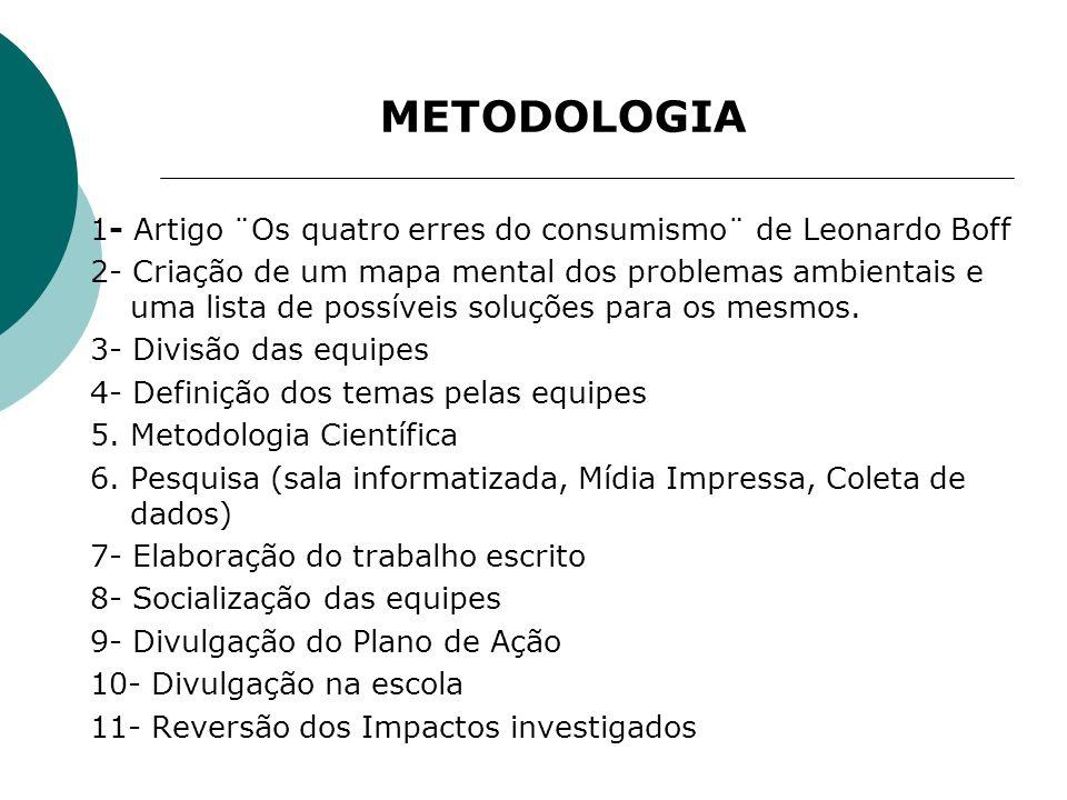 METODOLOGIA 1- Artigo ¨Os quatro erres do consumismo¨ de Leonardo Boff 2- Criação de um mapa mental dos problemas ambientais e uma lista de possíveis