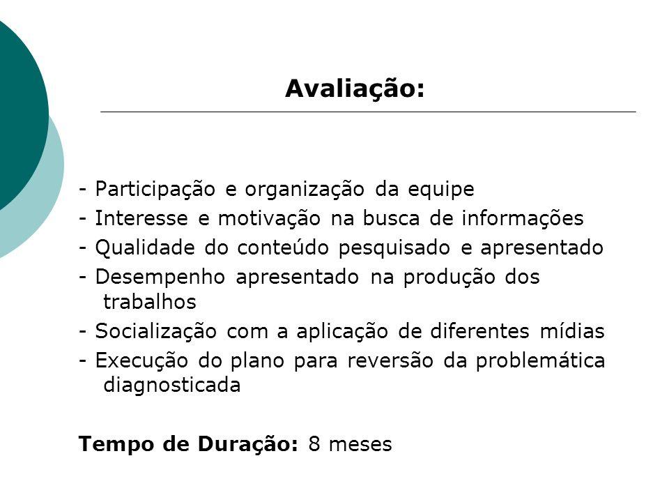 Avaliação: - Participação e organização da equipe - Interesse e motivação na busca de informações - Qualidade do conteúdo pesquisado e apresentado - D