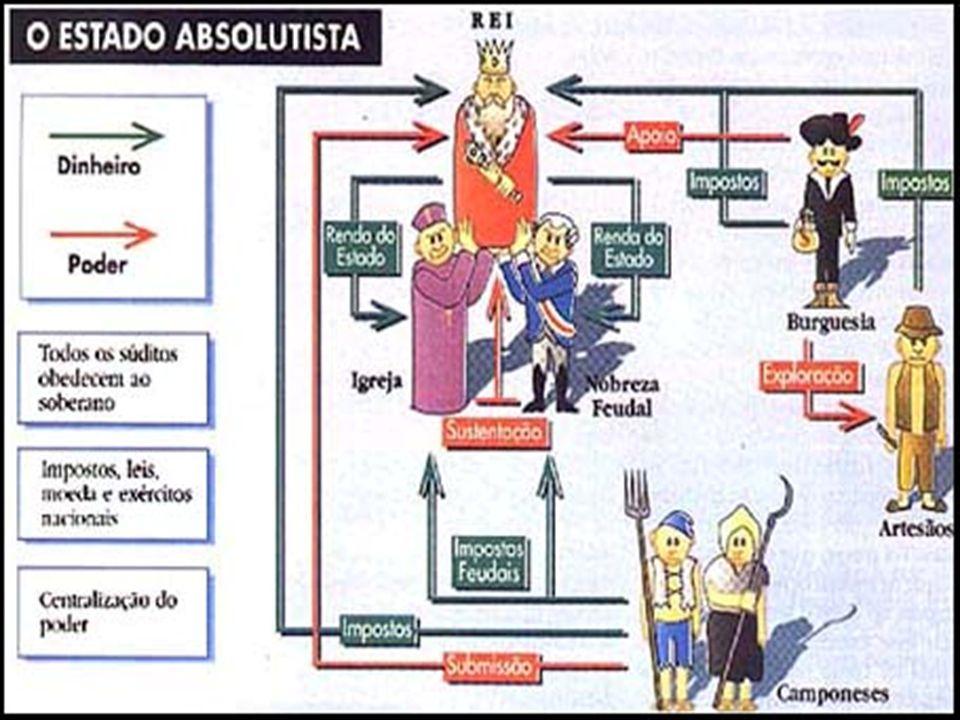 Estados Nacionais Ibéricos Guerra de Reconquista: processo de expulsão dos mouros (muçulmanos); Guerra de Reconquista: processo de expulsão dos mouros (muçulmanos); Nobres europeus apóiam a luta contra os muçulmanos, em defesa da cristandade, no contexto das cruzadas; Nobres europeus apóiam a luta contra os muçulmanos, em defesa da cristandade, no contexto das cruzadas; Afonso Henrique não aceita submeter-se ao rei de Leão e acaba com a relação de vassalagem do Condado de Portucale; Afonso Henrique não aceita submeter-se ao rei de Leão e acaba com a relação de vassalagem do Condado de Portucale; O rei expande o território, tomando dos árabes.