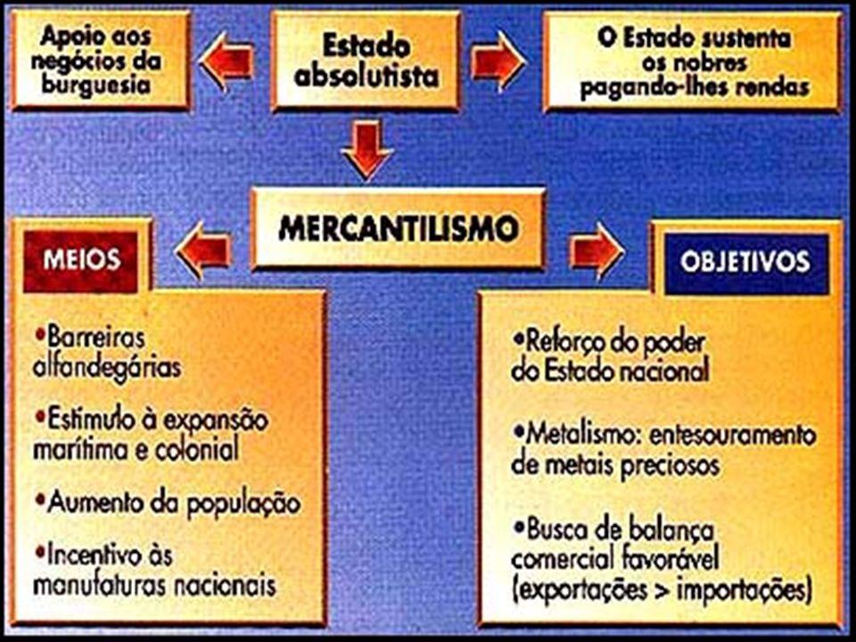 História MERCANTILISMO APESAR DAS VARIAÇÕES DE ESTADO PARA ESTADO E DE ÉPOCA PARA ÉPOCA, HOUVE UMA SÉRIE DE PRINCÍPIOS COMUNS QUE ORIENTARAM A POLÍTICA MERCANTILISTA: METALISMO O METALISMO BASEAVA-SE NA TESE DE QUE A RIQUEZA DE UM PAÍS DEPENDERIA DE SUA CAPACIDADE DE ACUMULAR METAIS PRECIOSOS.