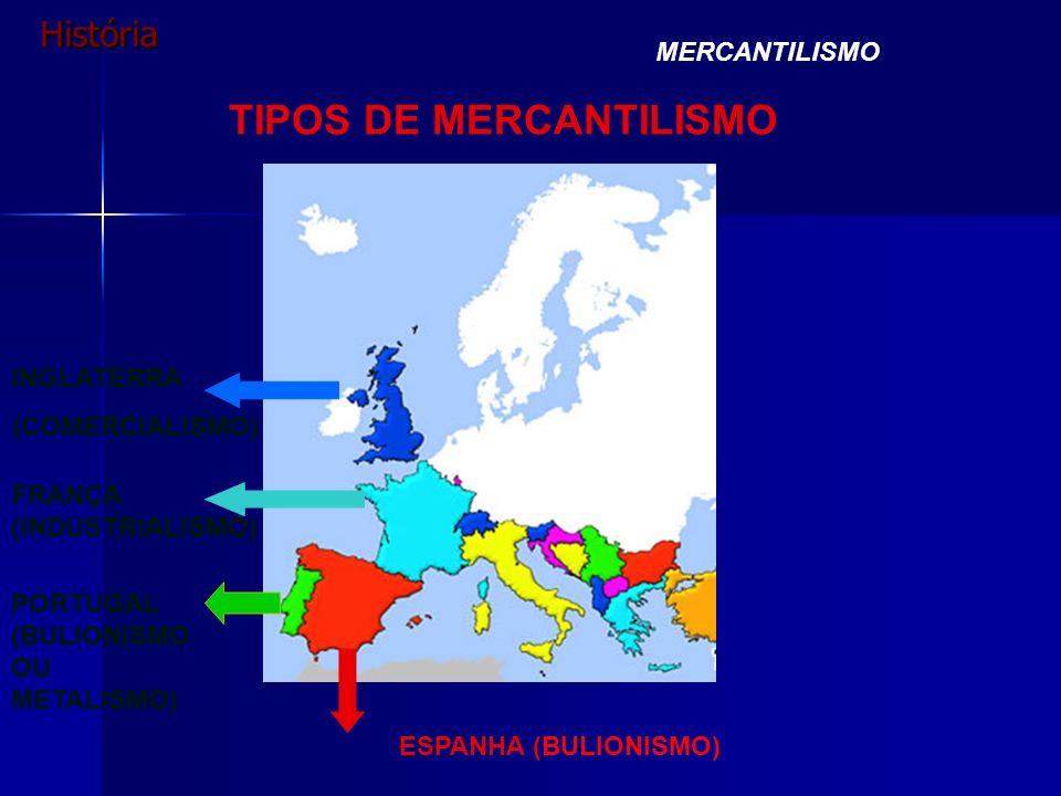 História MERCANTILISMO INGLATERRA (COMERCIALISMO) FRANÇA (INDUSTRIALISMO) PORTUGAL (BULIONISMO OU METALISMO) ESPANHA (BULIONISMO) TIPOS DE MERCANTILIS