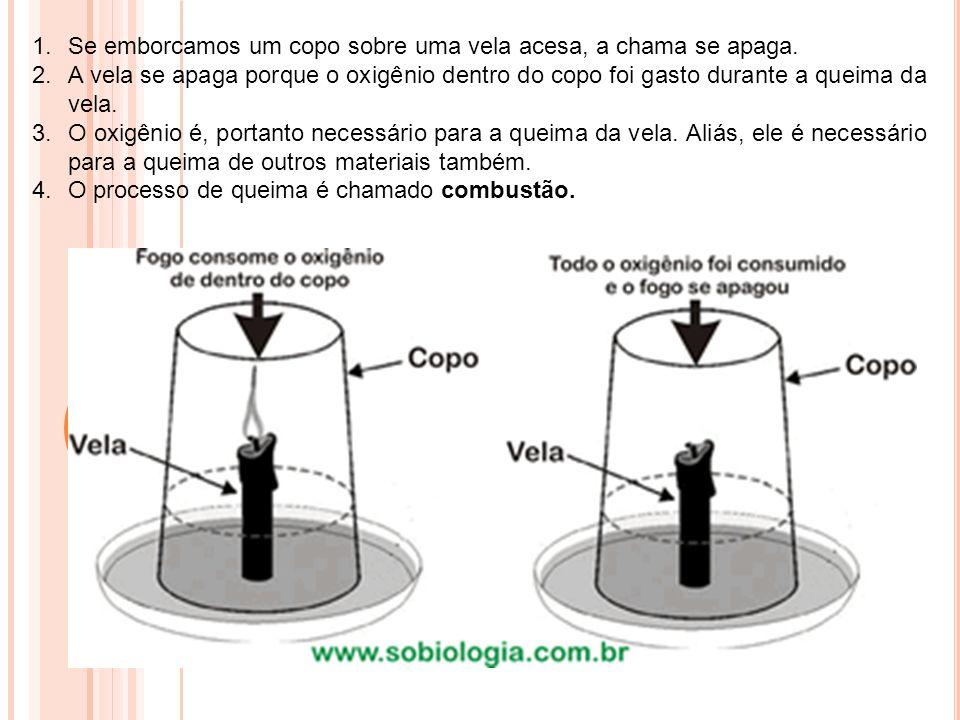 1.Se emborcamos um copo sobre uma vela acesa, a chama se apaga. 2.A vela se apaga porque o oxigênio dentro do copo foi gasto durante a queima da vela.