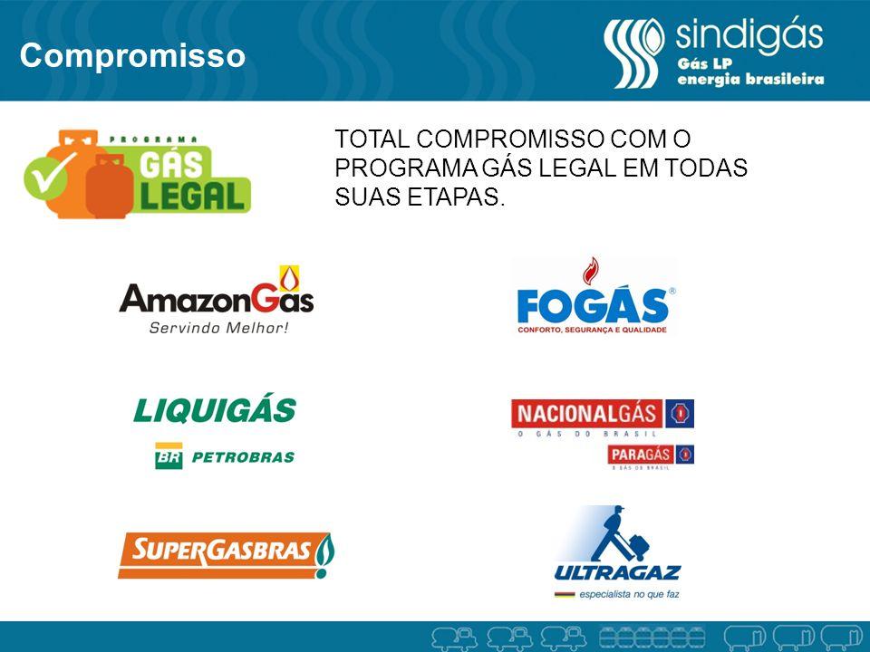 Compromisso TOTAL COMPROMISSO COM O PROGRAMA GÁS LEGAL EM TODAS SUAS ETAPAS.