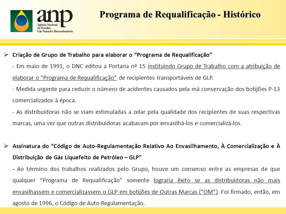 Criação de Grupo de Trabalho para elaborar o Programa de Requalificação - Em maio de 1991, o DNC editou a Portaria nº 15 instituindo Grupo de Trabalho
