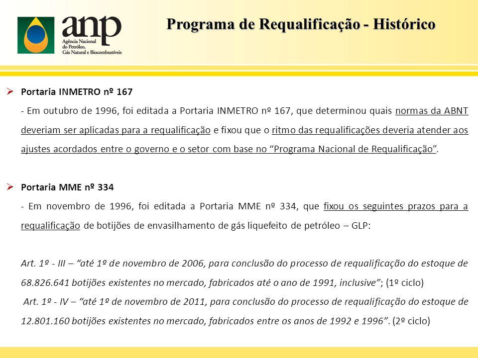 Programa de Requalificação - Histórico Inicia-se, então, o Programa de Requalificação com metas a serem seguidas pelas distribuidoras, as quais deveriam, além do critério da data de fabricação, submeterem ao mesmo processo de requalificação todo e qualquer botijão de sua respectiva marca que não estivesse dentro das normas e padrões para serem comercializados, segundo os critérios estabelecidos na NBR 8865 e na NBR 8866, ambas da ABNT - Associação Brasileira de Normas Técnicas.