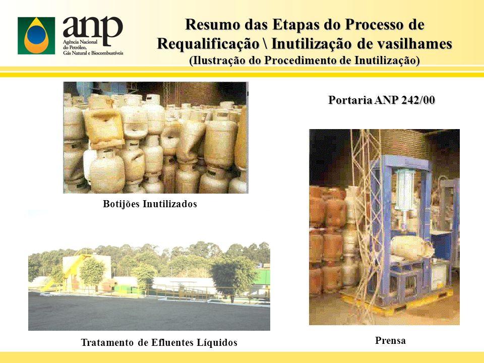 Prensa Tratamento de Efluentes Líquidos Botijões Inutilizados Resumo das Etapas do Processo de Requalificação \ Inutilização de vasilhames (Ilustração
