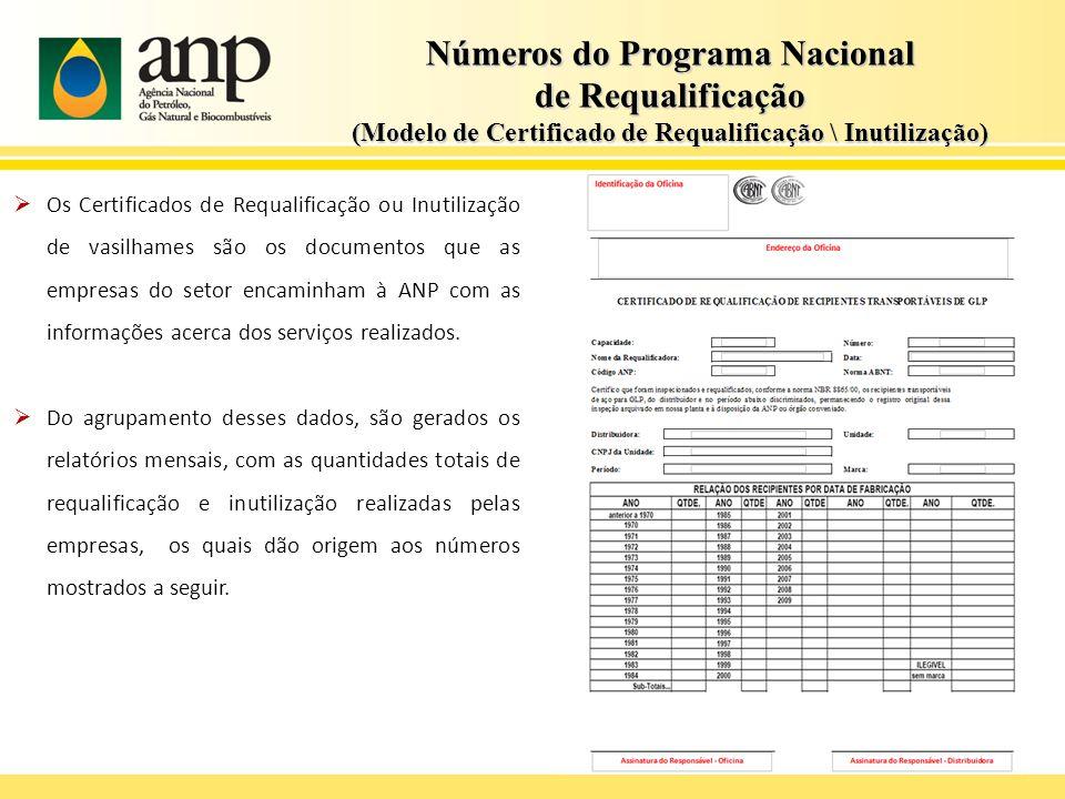 Números do Programa Nacional de Requalificação (Modelo de Certificado de Requalificação \ Inutilização) Os Certificados de Requalificação ou Inutiliza