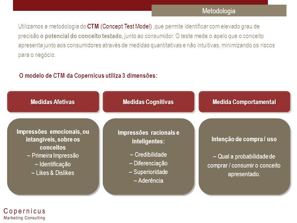 Metodologia Utilizamos a metodologia do CTM (Concept Test Model),que permite identificar com elevado grau de precisão o potencial do conceito testado,