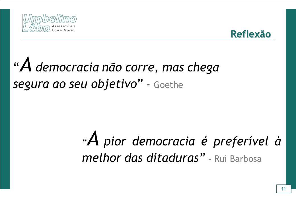 11 Reflexão A democracia não corre, mas chega segura ao seu objetivo - Goethe A pior democracia é preferível à melhor das ditaduras – Rui Barbosa