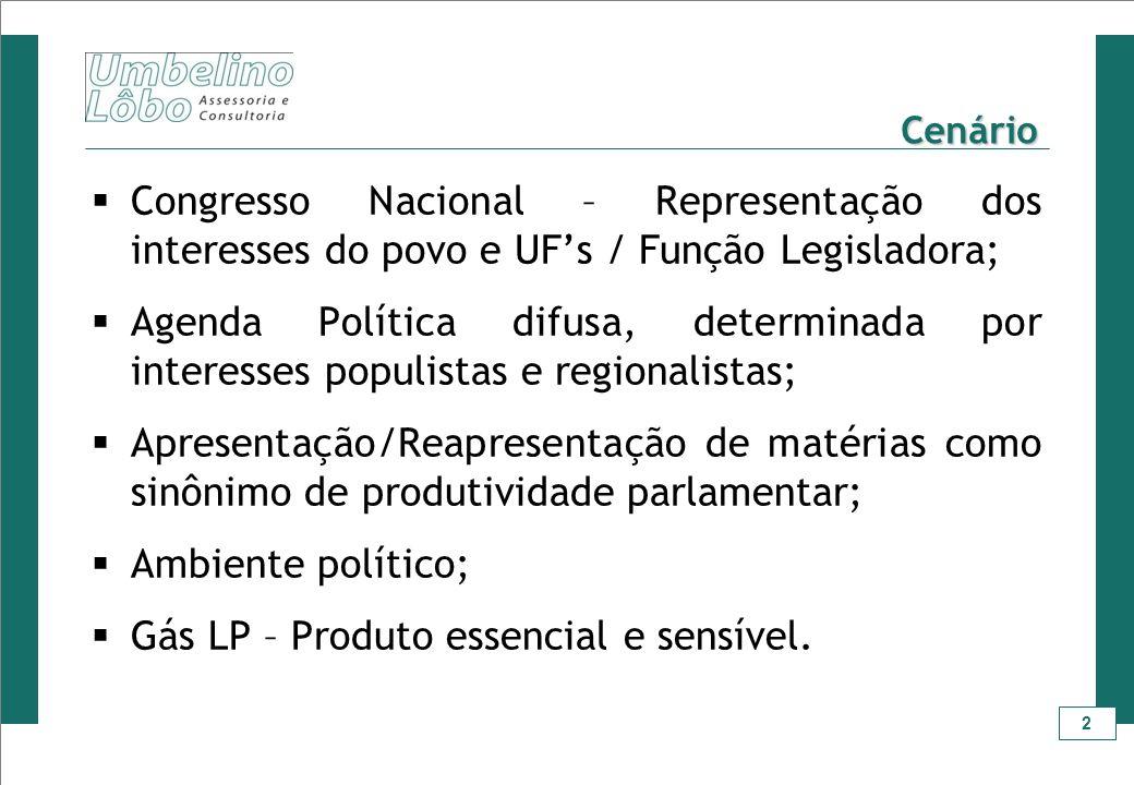 2 Cenário Congresso Nacional – Representação dos interesses do povo e UFs / Função Legisladora; Agenda Política difusa, determinada por interesses pop