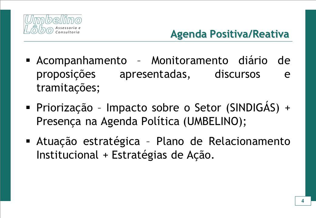 4 Agenda Positiva/Reativa Acompanhamento – Monitoramento diário de proposições apresentadas, discursos e tramitações; Priorização – Impacto sobre o Se