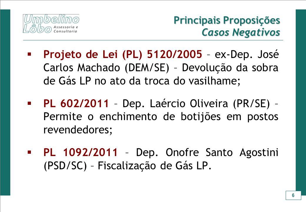 6 Principais Proposições Casos Negativos Projeto de Lei (PL) 5120/2005 – ex-Dep. José Carlos Machado (DEM/SE) – Devolução da sobra de Gás LP no ato da
