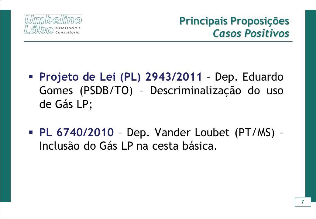 7 Principais Proposições Casos Positivos Projeto de Lei (PL) 2943/2011 – Dep. Eduardo Gomes (PSDB/TO) – Descriminalização do uso de Gás LP; PL 6740/20