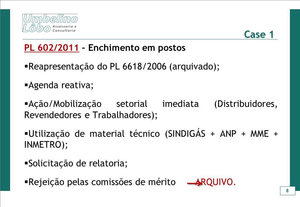 8 Case 1 PL 602/2011 – Enchimento em postos Reapresentação do PL 6618/2006 (arquivado); Agenda reativa; Ação/Mobilização setorial imediata (Distribuid