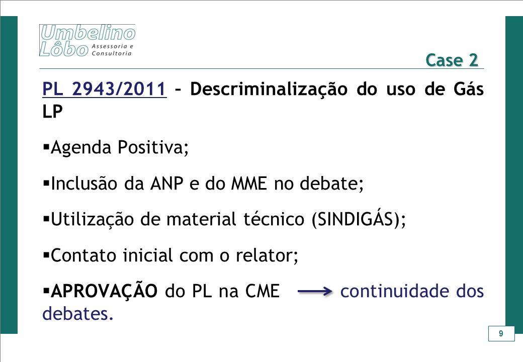 9 Case 2 PL 2943/2011 – Descriminalização do uso de Gás LP Agenda Positiva; Inclusão da ANP e do MME no debate; Utilização de material técnico (SINDIG