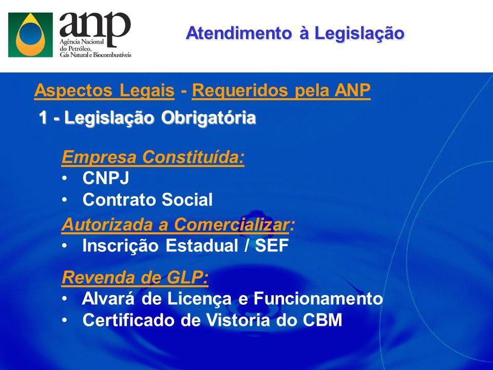 Empresa Constituída: CNPJ Contrato Social Autorizada a Comercializar: Inscrição Estadual / SEF 1 - Legislação Obrigatória Aspectos Legais - Requeridos