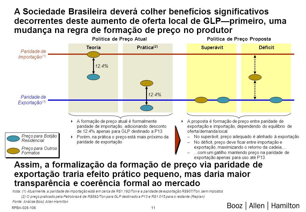 11RPBA-026-106 A Sociedade Brasileira deverá colher benefícios significativos decorrentes deste aumento de oferta local de GLPprimeiro, uma mudança na regra de formação de preço no produtor Política de Preço AtualPolítica de Preço Proposta TeoriaSuperávitPrática (2) Déficit Paridade de Importação (1) Paridade de Exportação (1) Preço para Botijão Residencial Preço para Outros Formatos 12.4% Nota: (1) Atualmente, a paridade de importação está em cerca de R$1.192/Ton e a paridade de exportação R$907/Ton, sem impostos (2) O preço praticado pela Petrobras é de R$892/Ton para GLP destinado a P13 e R$1.015 para o restante (Replan) Fonte: Análise Booz Allen Hamilton A formação de preço atual é formalmente paridade de importação, adicionando desconto de 12.4% apenas para GLP destinado a P13 Porém, na prática o preço está mais próximo da paridade de exportação A proposta é formação de preço entre paridade de exportação e importação, dependendo do equilíbrio de oferta/demanda local –No superávit, preço adequado é alinhado à exportação –No déficit, preço deve ficar entre importação e exportação, maximizando o retorno da cadeia,...