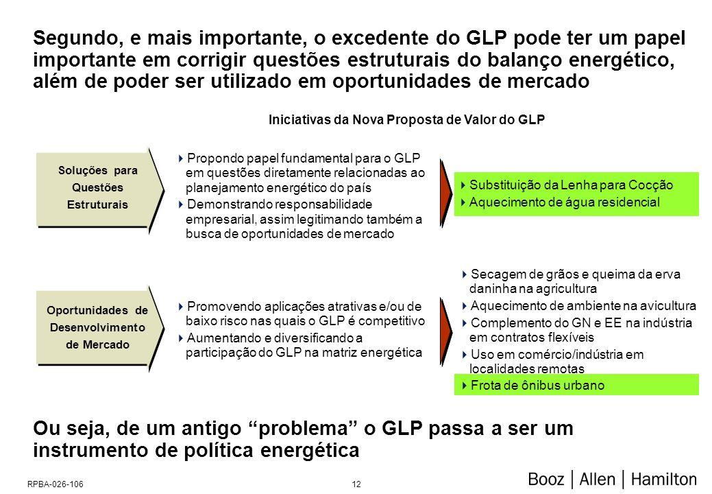 12RPBA-026-106 Segundo, e mais importante, o excedente do GLP pode ter um papel importante em corrigir questões estruturais do balanço energético, além de poder ser utilizado em oportunidades de mercado Soluções para Questões Estruturais Iniciativas da Nova Proposta de Valor do GLP Propondo papel fundamental para o GLP em questões diretamente relacionadas ao planejamento energético do país Demonstrando responsabilidade empresarial, assim legitimando também a busca de oportunidades de mercado Oportunidades de Desenvolvimento de Mercado Promovendo aplicações atrativas e/ou de baixo risco nas quais o GLP é competitivo Aumentando e diversificando a participação do GLP na matriz energética Ou seja, de um antigo problema o GLP passa a ser um instrumento de política energética Substituição da Lenha para Cocção Aquecimento de água residencial Secagem de grãos e queima da erva daninha na agricultura Aquecimento de ambiente na avicultura Complemento do GN e EE na indústria em contratos flexíveis Uso em comércio/indústria em localidades remotas Frota de ônibus urbano
