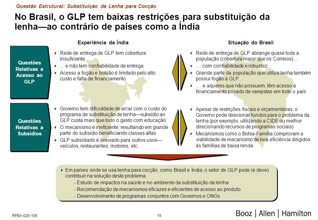 15RPBA-026-106 No Brasil, o GLP tem baixas restrições para substituição da lenhaao contrário de países como a Índia Em países onde se usa lenha para cocção, como Brasil e Índia, o setor de GLP pode (e deve) contribuir na solução deste problema - Estudo de impactos na saúde e no ambiente da substituição da lenha - Recomendação de mecanismos eficazes e eficientes de acesso ao produto - Desenvolvimento de programas conjuntos com Governos e ONGs Em países onde se usa lenha para cocção, como Brasil e Índia, o setor de GLP pode (e deve) contribuir na solução deste problema - Estudo de impactos na saúde e no ambiente da substituição da lenha - Recomendação de mecanismos eficazes e eficientes de acesso ao produto - Desenvolvimento de programas conjuntos com Governos e ONGs Rede de entrega de GLP tem cobertura insuficiente......