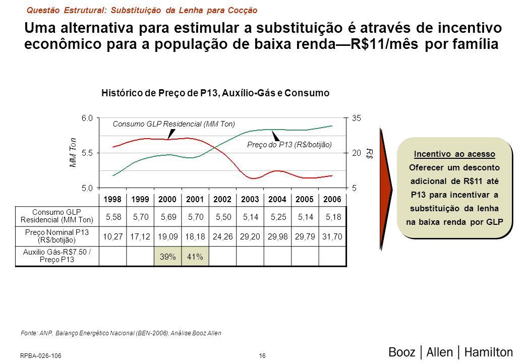 16RPBA-026-106 Uma alternativa para estimular a substituição é através de incentivo econômico para a população de baixa rendaR$11/mês por família 1998