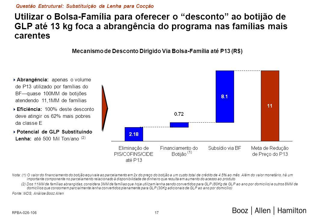 17RPBA-026-106 Utilizar o Bolsa-Família para oferecer o desconto ao botijão de GLP até 13 kg foca a abrangência do programa nas famílias mais carentes