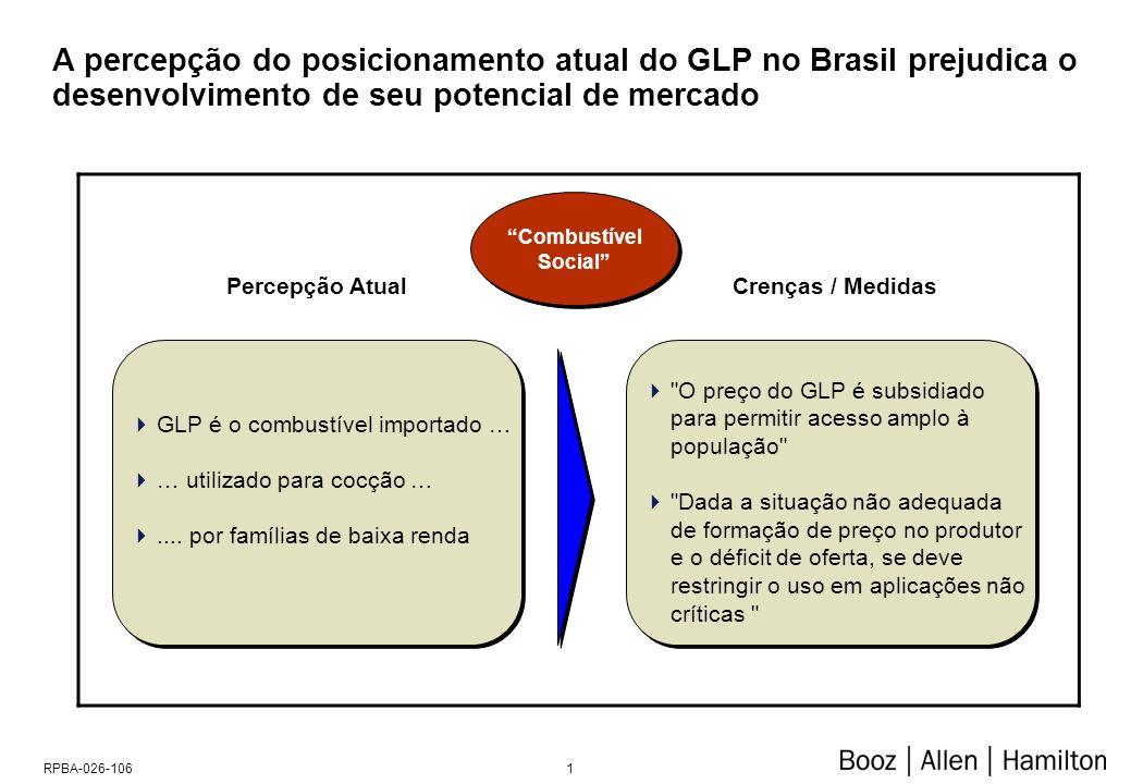 1RPBA-026-106 O preço do GLP é subsidiado para permitir acesso amplo à população Dada a situação não adequada de formação de preço no produtor e o déficit de oferta, se deve restringir o uso em aplicações não críticas A percepção do posicionamento atual do GLP no Brasil prejudica o desenvolvimento de seu potencial de mercado Percepção AtualCrenças / Medidas GLP é o combustível importado … … utilizado para cocção …....