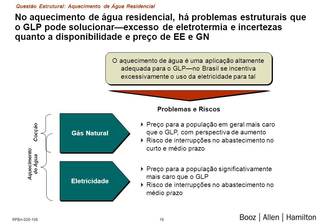 19RPBA-026-106 No aquecimento de água residencial, há problemas estruturais que o GLP pode solucionarexcesso de eletrotermia e incertezas quanto a disponibilidade e preço de EE e GN Gás Natural Eletricidade Problemas e Riscos Preço para a população em geral mais caro que o GLP, com perspectiva de aumento Risco de interrupções no abastecimento no curto e médio prazo Preço para a população significativamente mais caro que o GLP Risco de interrupções no abastecimento no médio prazo Cocção Aquecimento de Água O aquecimento de água é uma aplicação altamente adequada para o GLPno Brasil se incentiva excessivamente o uso da eletricidade para tal Questão Estrutural: Aquecimento de Água Residencial