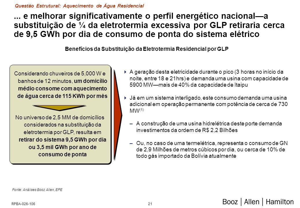 21RPBA-026-106 Fonte: Análises Booz Allen, EPE Questão Estrutural: Aquecimento de Água Residencial... e melhorar significativamente o perfil energétic
