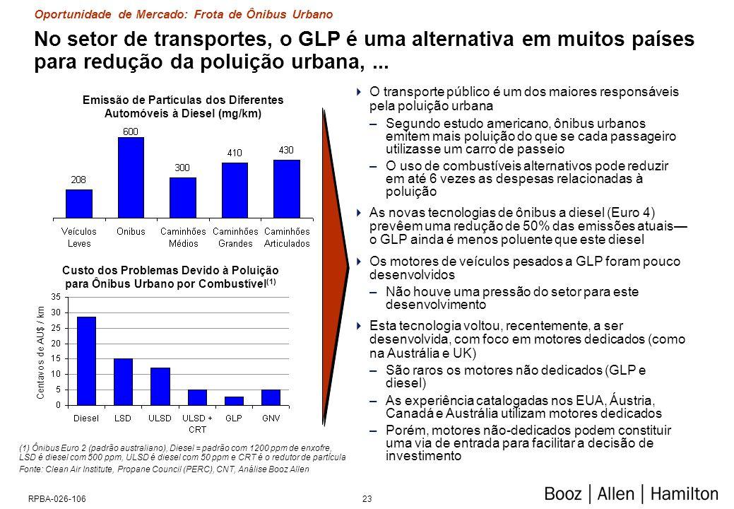 23RPBA-026-106 No setor de transportes, o GLP é uma alternativa em muitos países para redução da poluição urbana,...