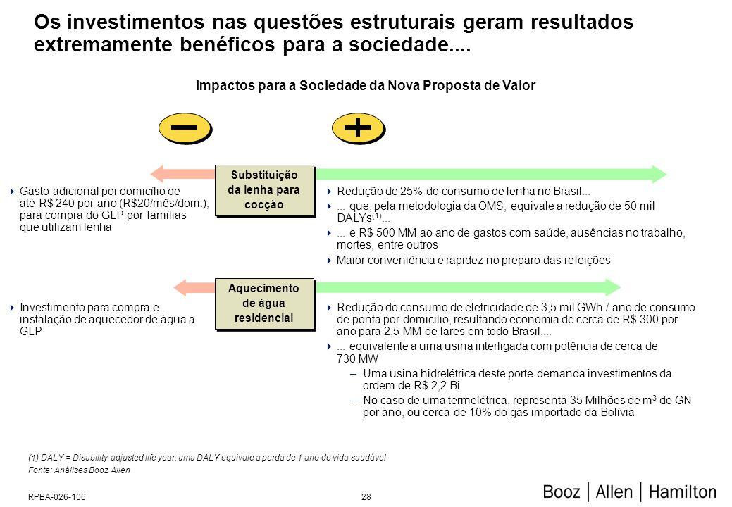 28RPBA-026-106 Os investimentos nas questões estruturais geram resultados extremamente benéficos para a sociedade.... Redução do consumo de eletricida